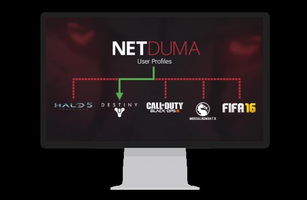Netduma Profiles